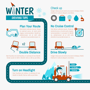 winter driving tips; home insurance companies, home insurance, homeowners insurance, insurance for bad credit, insurance quotes, no credit check car insurance, progressive auto insurance, progressive car insurance, renters insurance, watercraft insurance, small business insurance, self-employed health insurance, business liability insurance, commercial general liability insurance, contractor insurance, general liability insurance cost